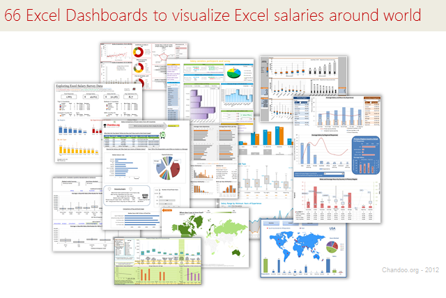 It S Not Just About The Numbers Get Creative With Excel