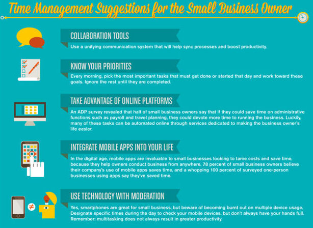 Small Business Time Management Infographic