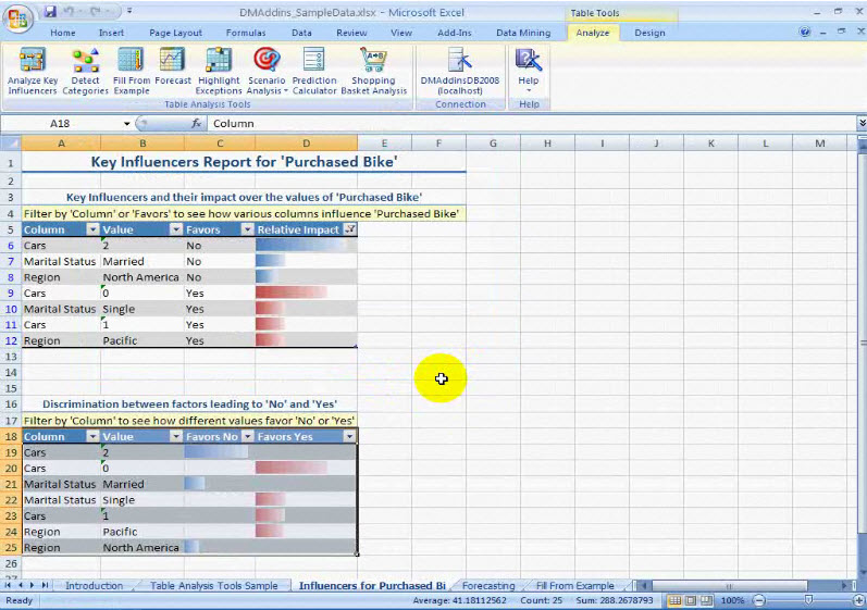 data mining for beginners using excel cogniview using excel as an