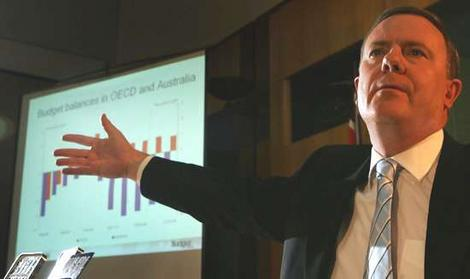 Man Giving PowerPoint Presentation With Graphs and Charts