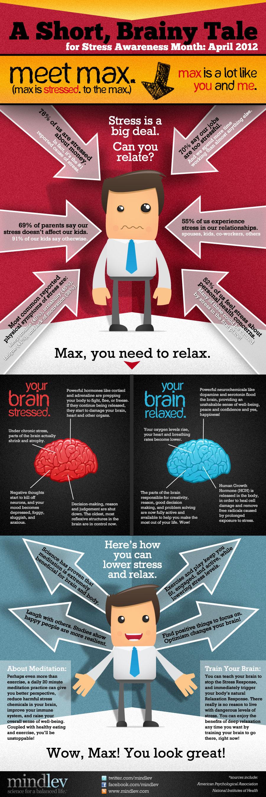 Stress Awareness Month Infographic