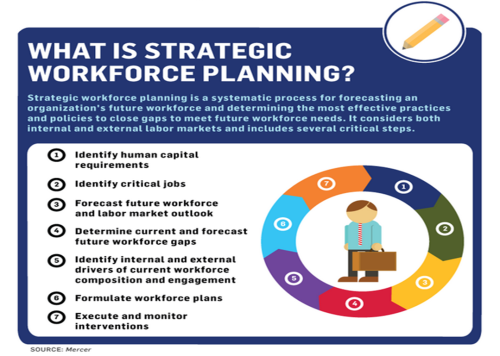 The excel lent way to track your human resources for Human resources strategic planning template