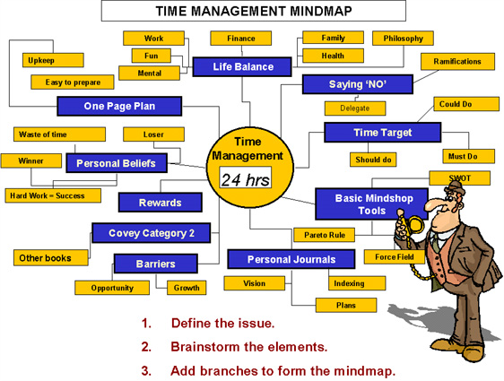 Time management strategies for students