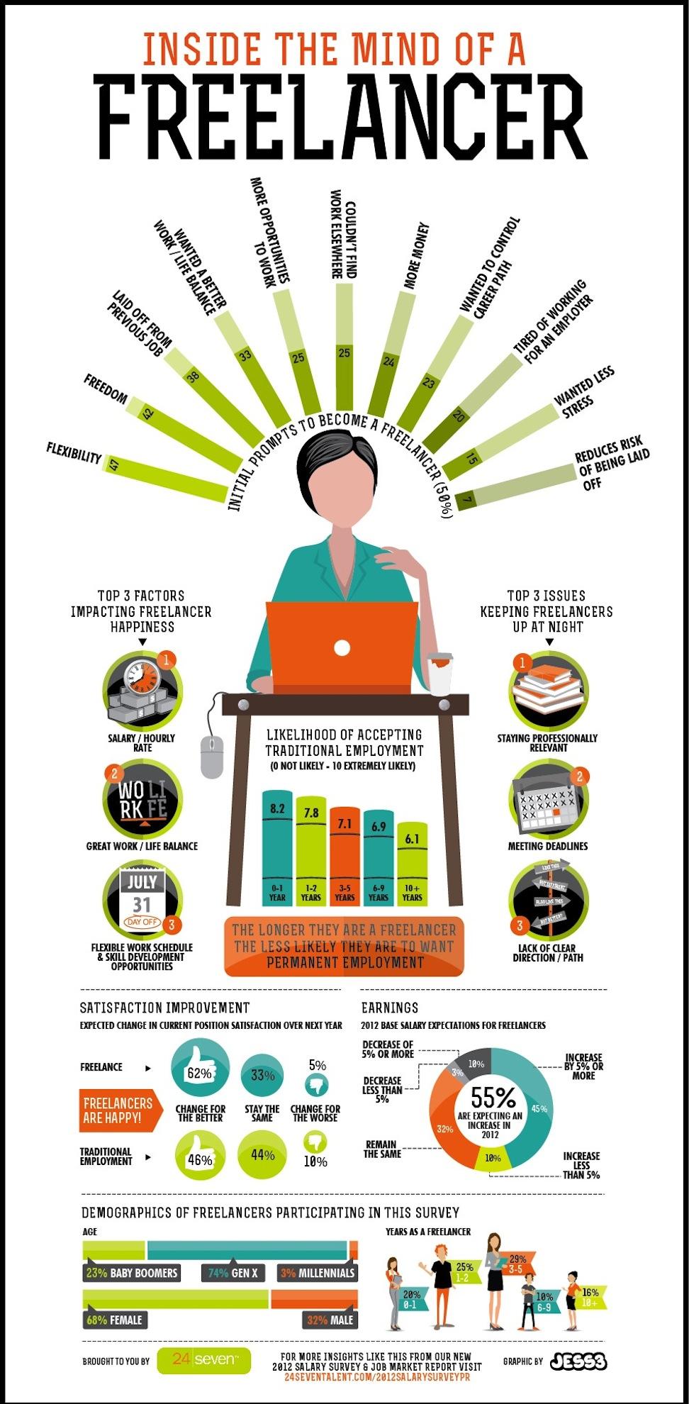 the freelancer s best friend a pdf to excel converter On job freelancer design