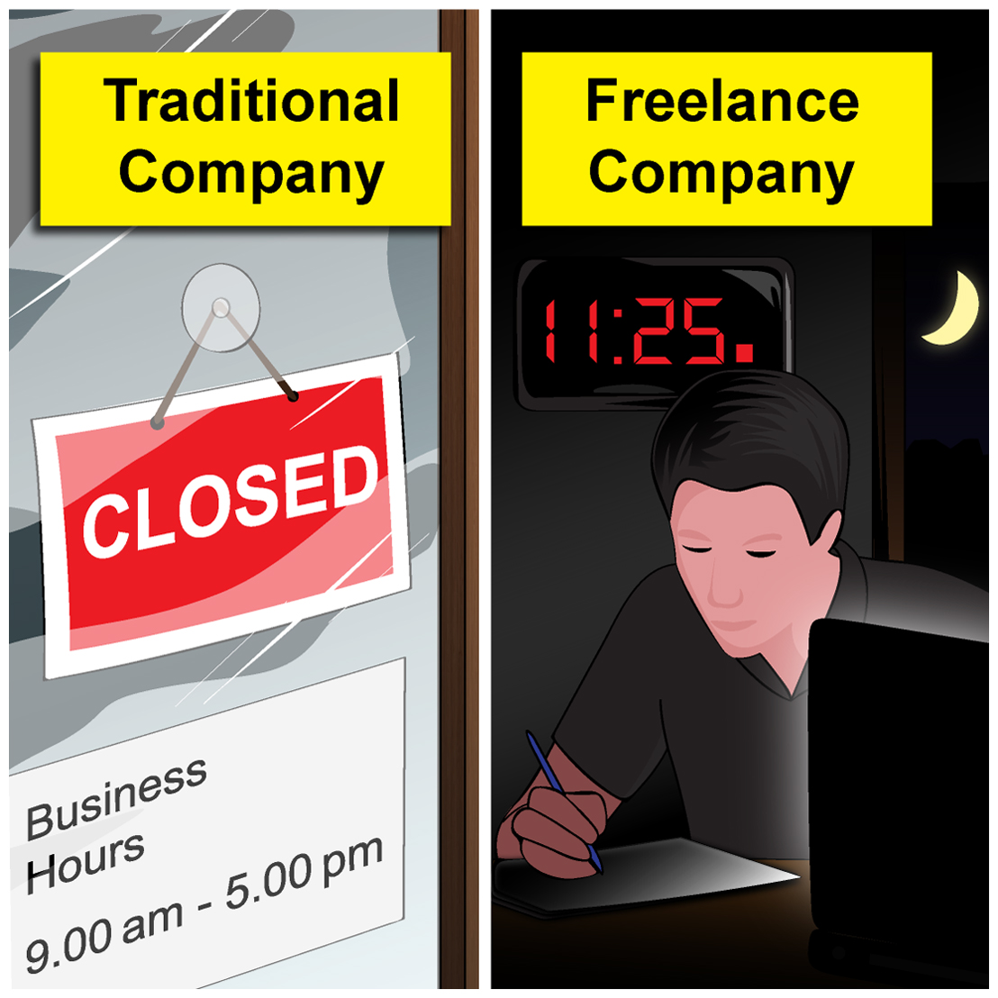 Traditional Company Vs. Freelance Company