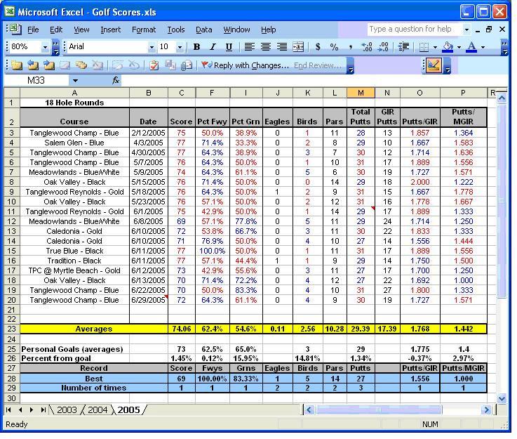 Excel Golf Scores