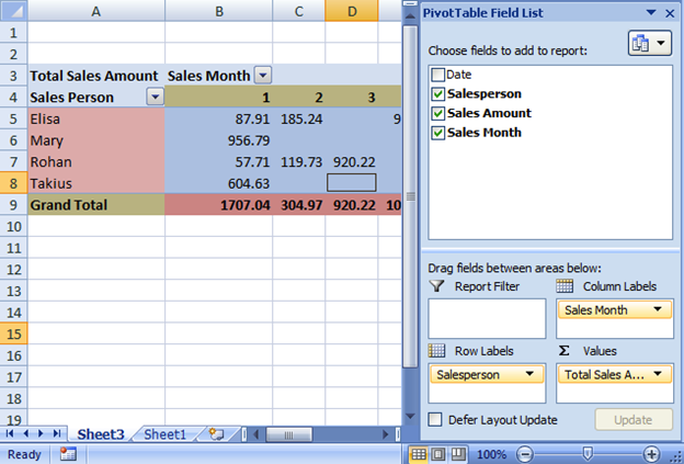 revealed create dynamic pivot tables with this expert tip cogniview